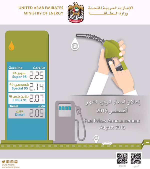 Harga BBM UAE per Agustus 2015 - Harga Pertalite Setara Oktan 98