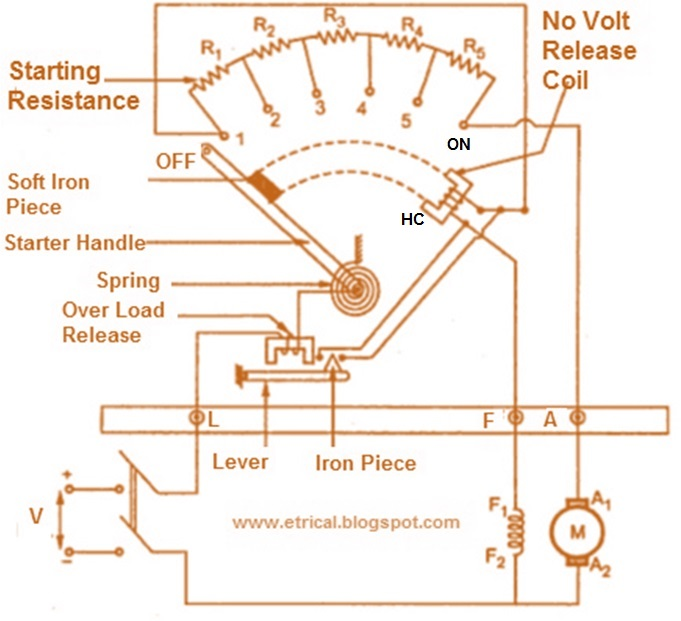 what is the purpose of a motor starter