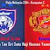 Keputusan Semasa JDT vs Kelantan Piala Malaysia 13 Ogos 2014
