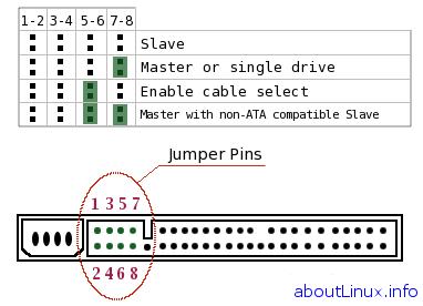 IDE hard disk jumper settings