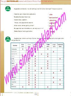 6.Sinif  Turkce Doku Yayinlari Ogrenci Calisma Kitabi Sayfa 102