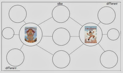comparing and contrasting connie and hulga essay When writing a compare-and-contrast essay about a common theme, the writer must avoid explaining how both works develop the theme compare and contrast how the themes are developed.