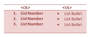 Daftar HTML