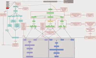 Usabilidad y los graficos