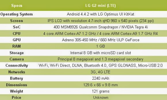 specification of LG G2 mini