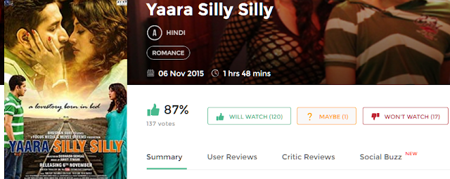 Yaara Silly Silly (2015) Hindi Full Movie 700Mb 300mb Free