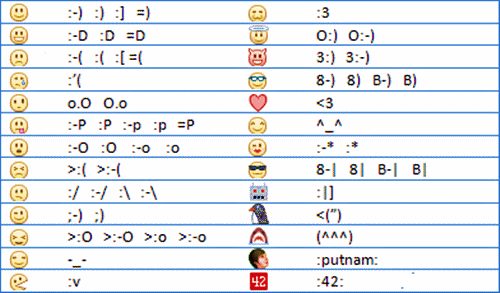 emoticon facebook-emoticons facebook