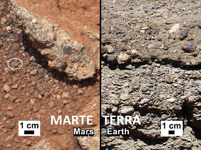 Rochas nos leitos dos rios na Terra e Marte