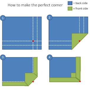 How to make the perfect corner - fabric