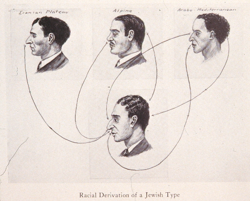 how to tell if you have jewish ancestry