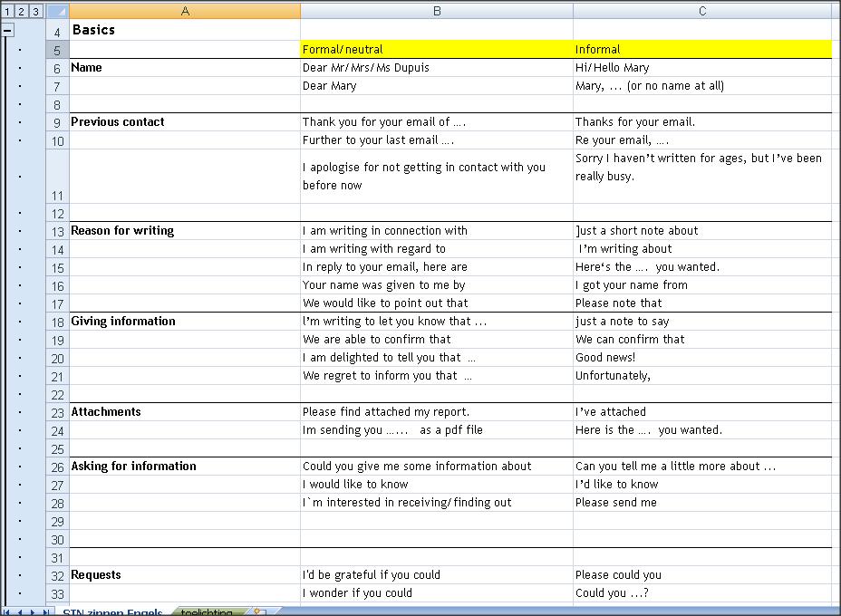 In situ saneren: Engelstalige standaardzinnen voor zakelijke