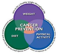 Easy Tips To Prevent Cancer