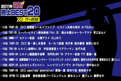 [TDLN 142] Heroine Tokusatsu Institute Stores Sales Top 20 Films In 2011 – No.20 11%|Rape|Full Uncensored|Censored|Scandal Sex|Incenst|Fetfish|Interacial|Back Men|JavPlus.US