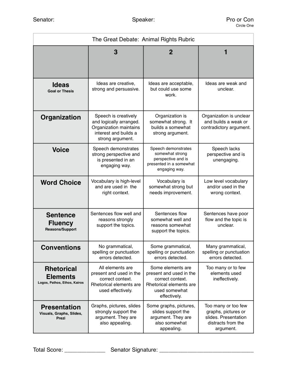 Classroom Design Rubric : Image gallery debate layout