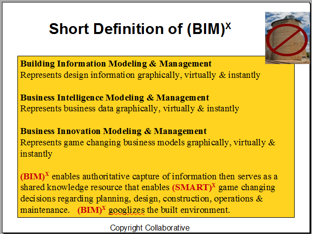 Collaborative Teaching Define ~ Collaborative construction what does bim mean