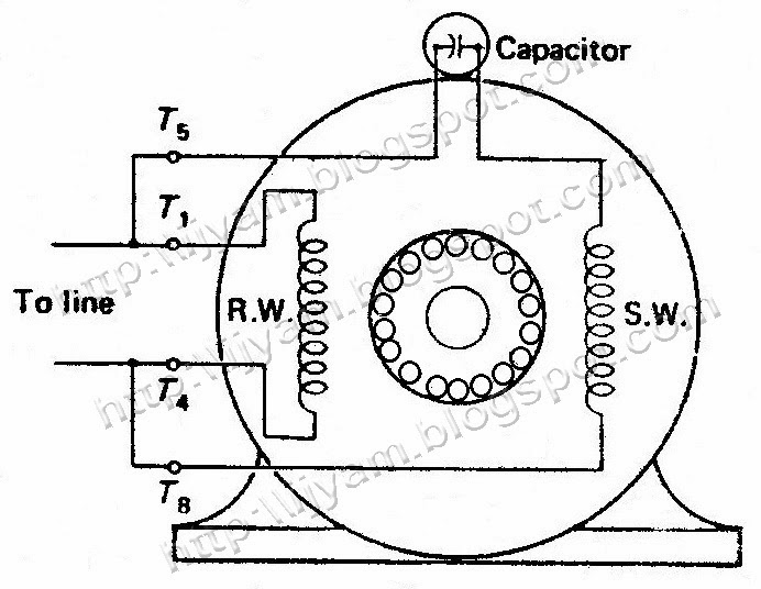 Electrical Control Circuit Schematic Diagram Of Permanent Split Capacitor Motor