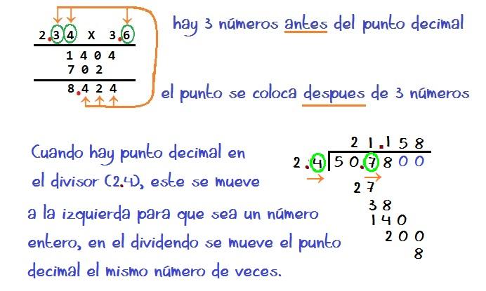 Matemáticas Puebla 54: 2016