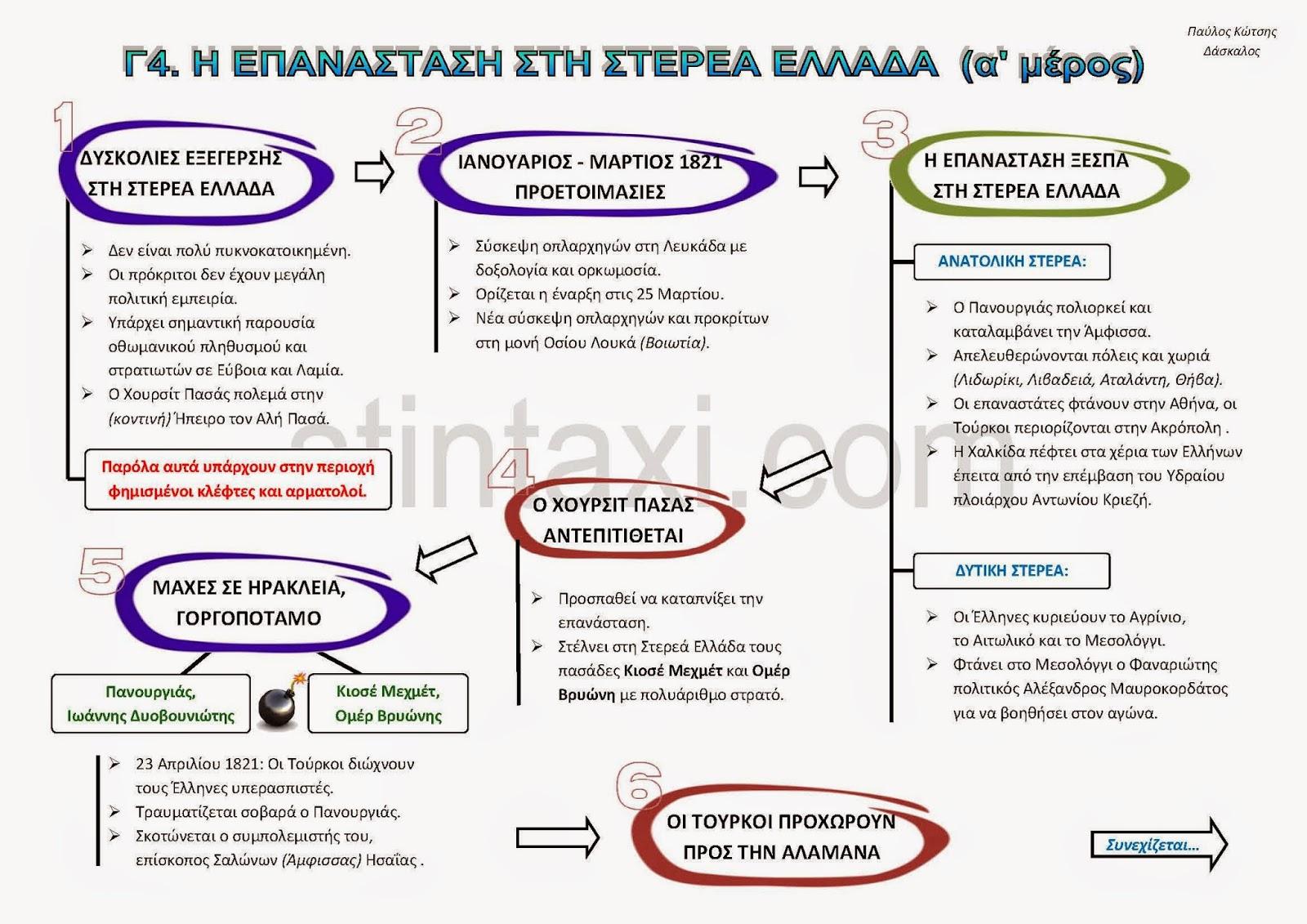 http://www.stintaxi.com/uploads/1/3/1/0/13100858/c4a-epanast-sterea-v2.1.pdf