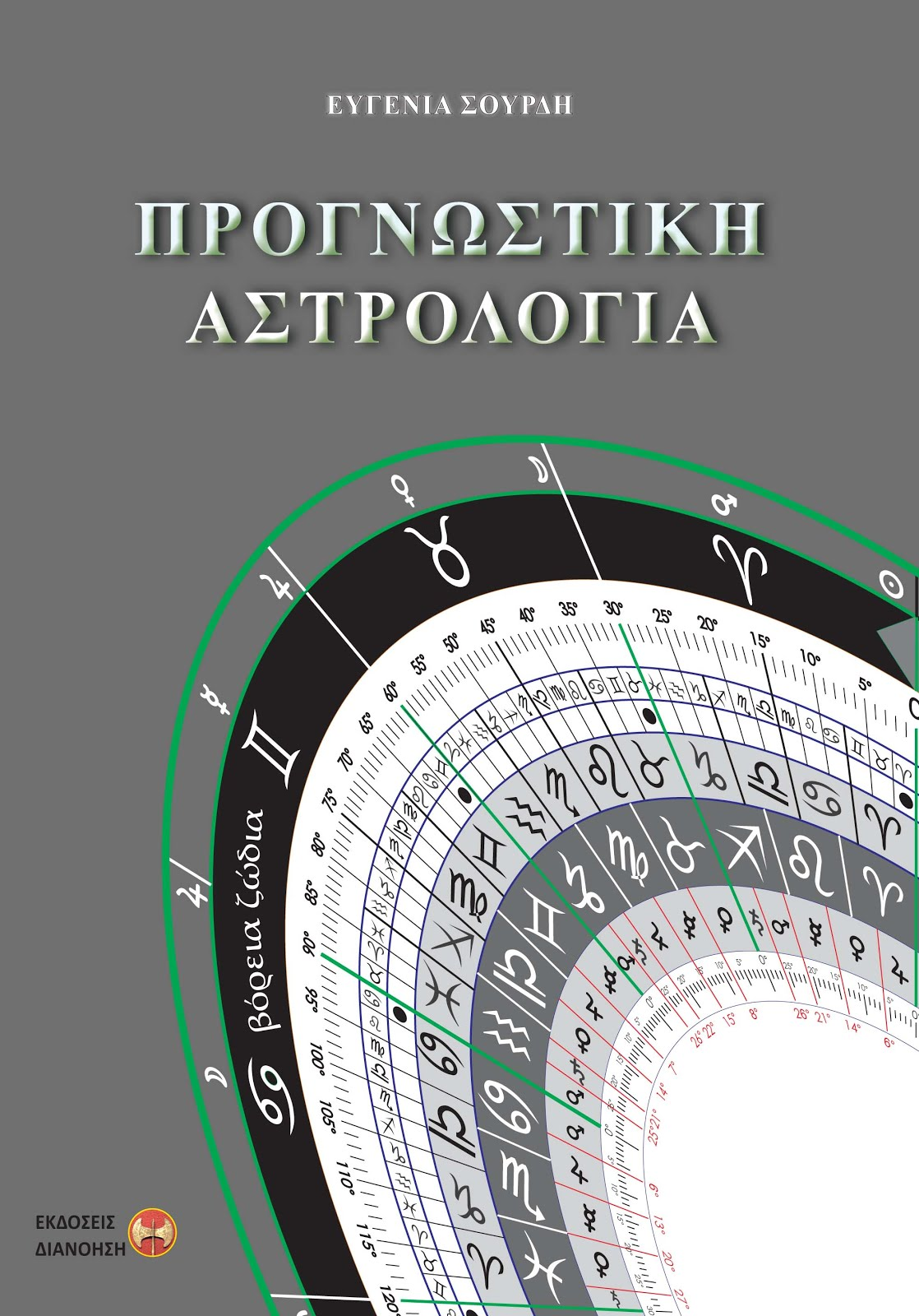 Προγνωστική Αστρολογία