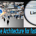 Linkedin's New Galene Architecture for faster & Relevant search