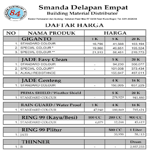 Daftar Harga Cat Tembok Vinilex Ask Home Design