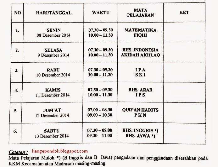Jadwal Ujian Akhir Semester I ( Ganjil ) Tahun Pelajaran 2014 / 2015 MI (Kab. Nganjuk)