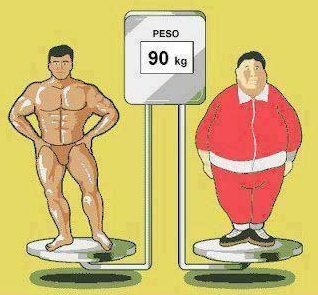 Quanti in giorno sono calorie necessarie per perdita di peso la calcolatrice