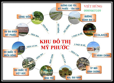Ban dat nen du an My Phuoc 3 Binh Duong gia re