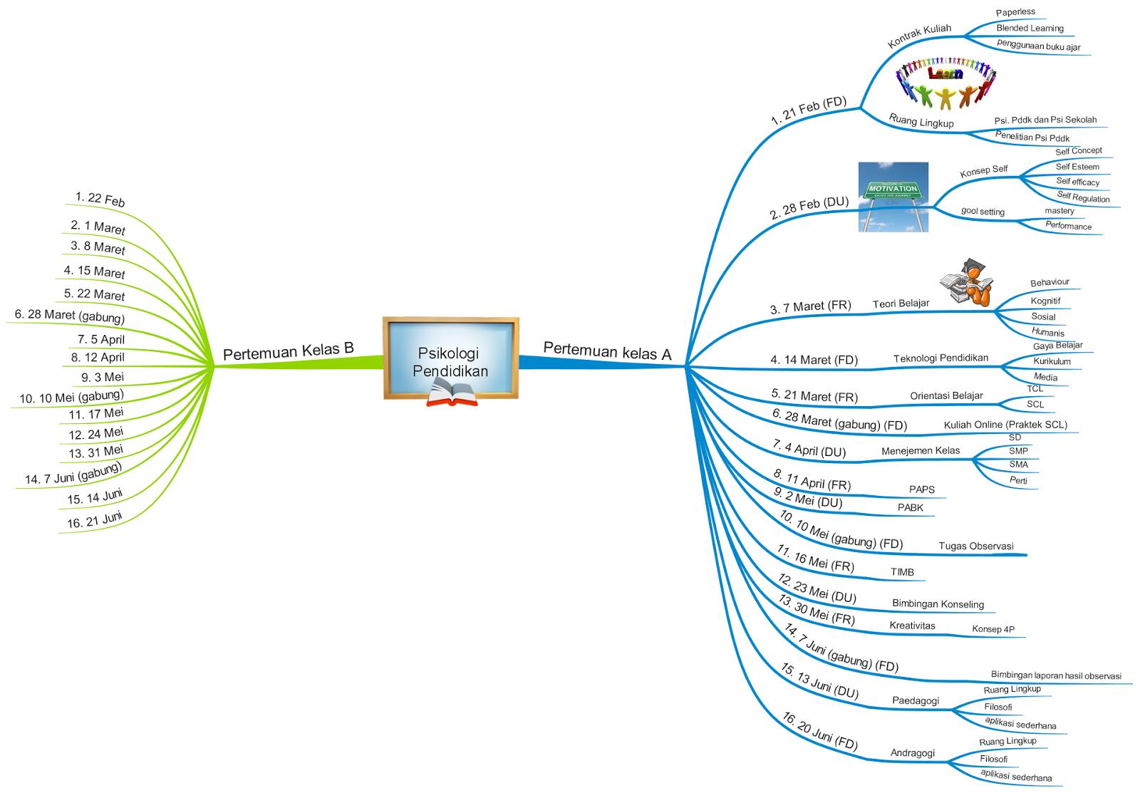 Materi Kuliah Psikologi Sosial Pdf Microservice Patterns Meap Pdf Download
