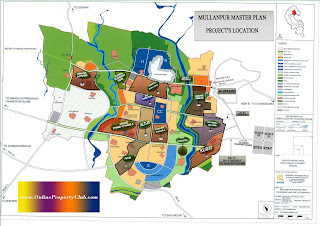 mullanpur master plan with builders