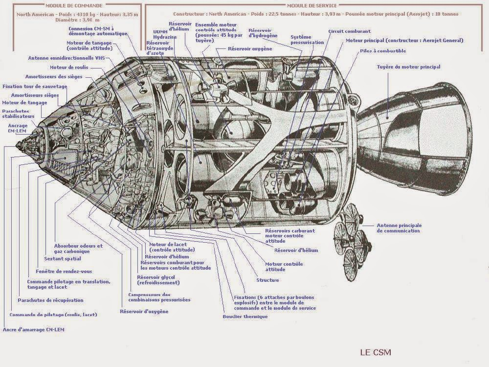 Apollo Spacecraft Drawings Spacecraft Cutaway Drawing