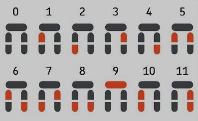 how to make ir remote control robot