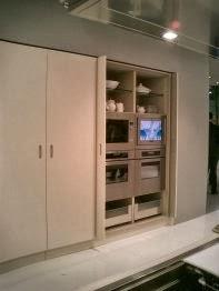 Infogr fica claves para que una cocina de pocos metros sea funcional y c moda - Puertas escamoteables ...