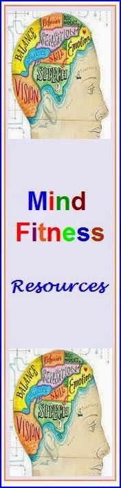 Mind Fitness Resources