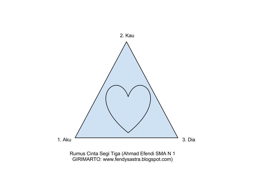 Rumus Cinta Segi Tiga