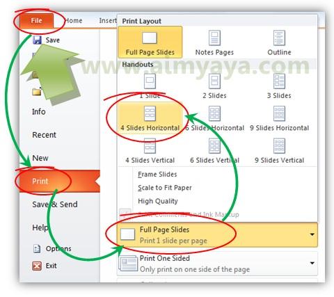Gambar: Memilih jumlah dan tampilan slide yang akan dicetak untuk setiap lembar kertas di Microsoft Powerpoint