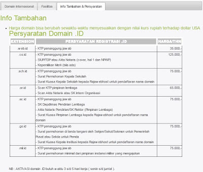 Mau Bikin Website + Hosting Murah AbizZ Ke Rajawebhost.com aja! info tambahan domain