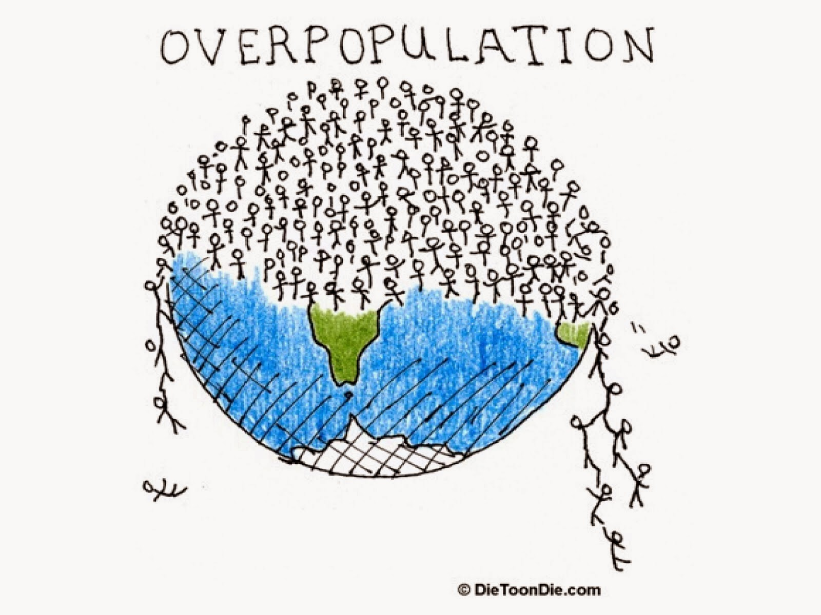 human overpopulation Go forth and multiply that's what the human population has successfully been doing for thousands and thousands of years, expanding, exploring, migrating.