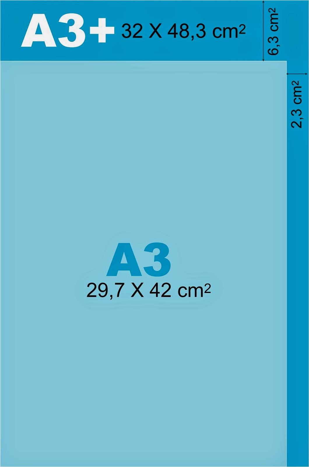 A3+ (32x48,3 cm2)