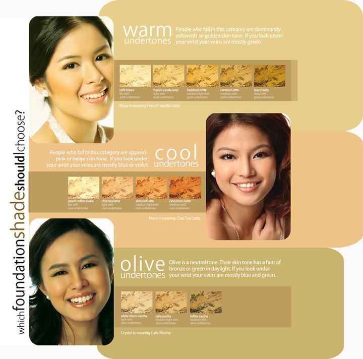 Street Smart Charm: Getting The No Makeup Makeup Look