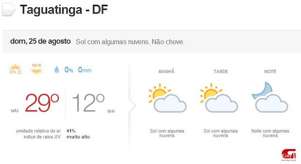 A previsão do tempo para Taguatinga é sol com algumas nuvens. Não chove!