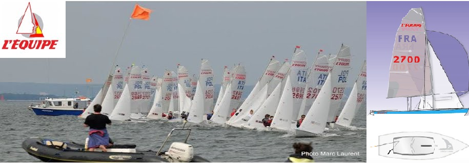 The 2015 L'EQUIPE CLASS European Championship