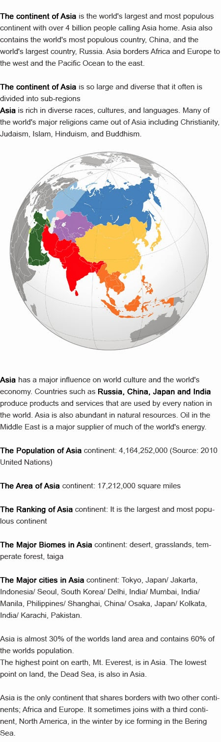 Asia Facts for kids