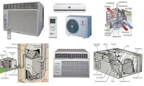 Prices Paid for a Central Air Conditioner - User Comments
