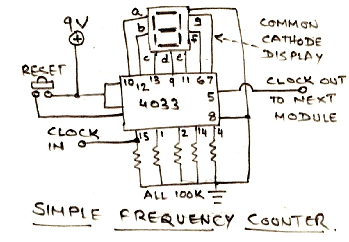 Basic Frequency Counter : Simple frequency counter circuit diagram using a single ic