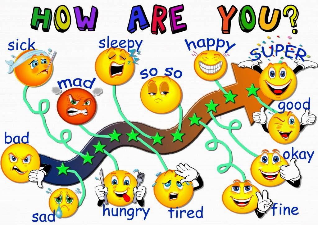 ¿Cómo estás?/ How are you?