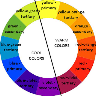 Complimentary Colors Are Opposite Each Other On The Color Wheel So I Found One For You All To Use As A Reference When Picking Outfits Or Different Pieces