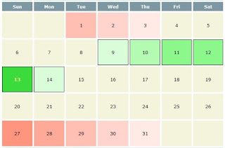 Cara Hitung Masa Subur Sistem Kalender