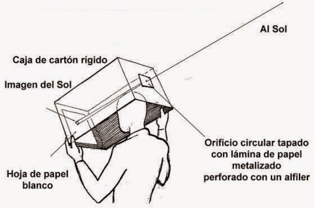 Resultado de imagen para eclipse de sol caja de carton