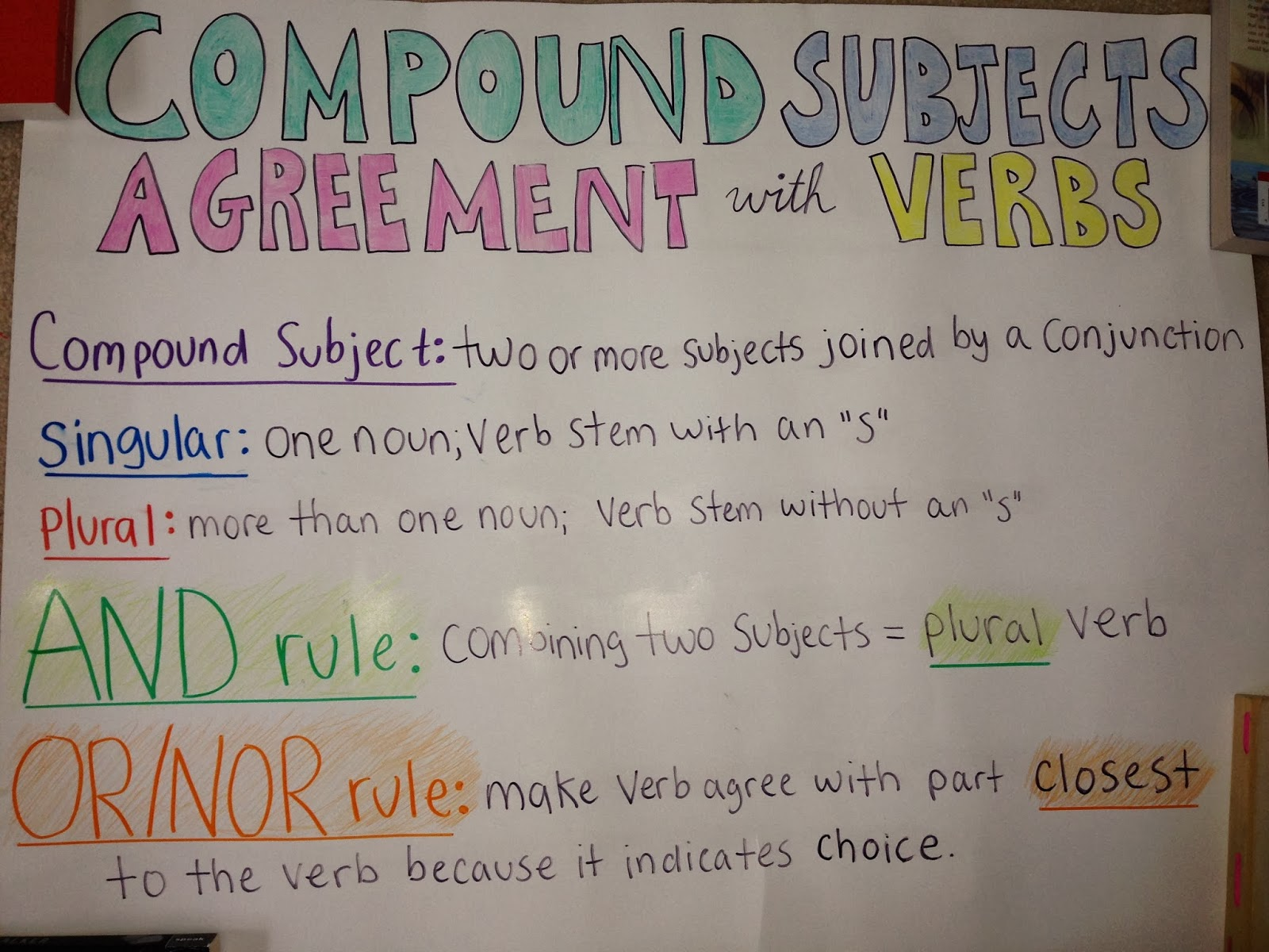 The Teacher Sharing Network Lesson Plan Compound Subjects and – Compound Subject Worksheet